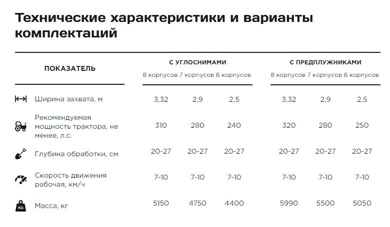 «Сириус» ПОМ-6+1+1 плуг модульный